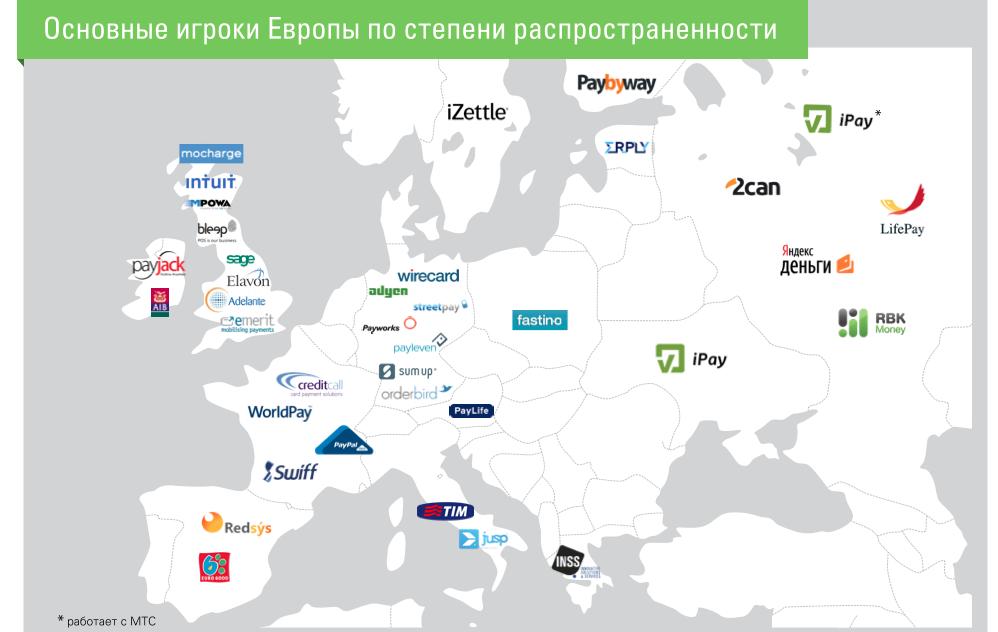 Мурманск visa расчетную купить карту