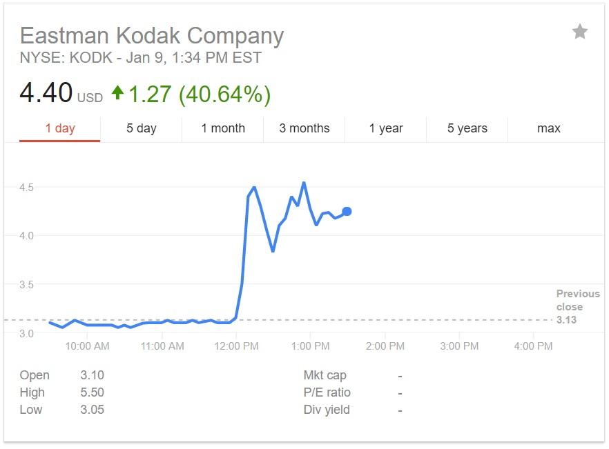KODAK запускает свою  криптовалюту