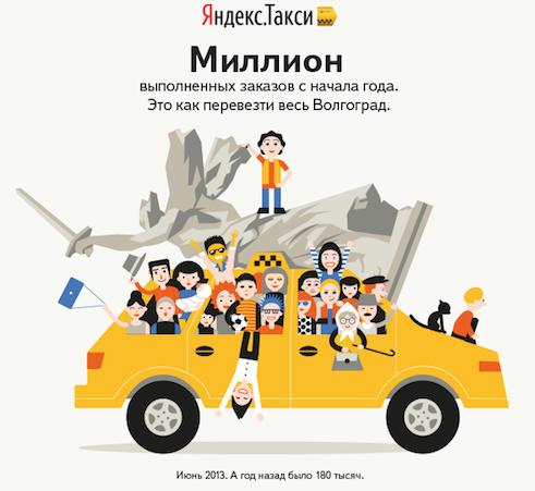 яндекс такси отдел маркетинга подключения