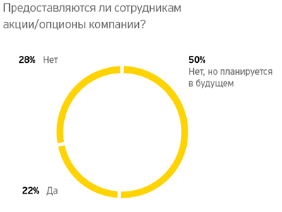 ey-graph-esop-report-2014