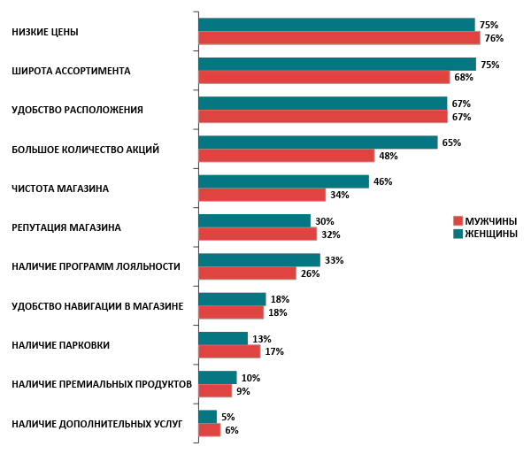 Развитие российского рынка FMCG: темпы роста и текущие тренды Image4_njuLCD1