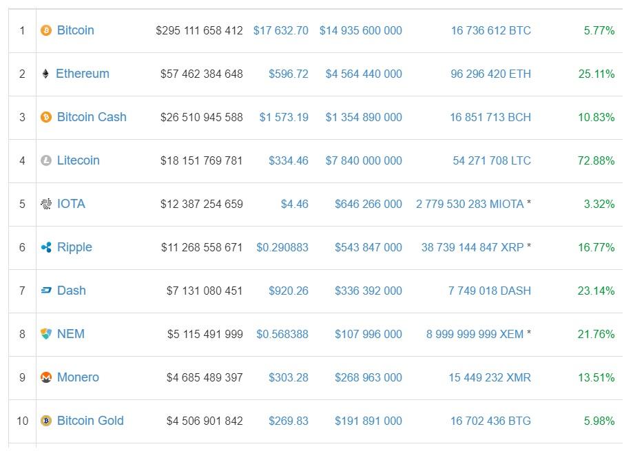 Закрытие биржи криптовалюты-17