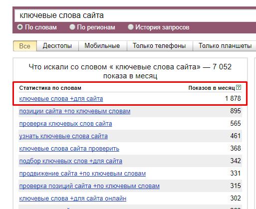 Сделать на сайте ключевые слова поведенческие факторы яндекс Сиреневая улица (деревня Пучково)